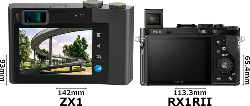 「Zeiss ZX1」と「RX1RII」 2