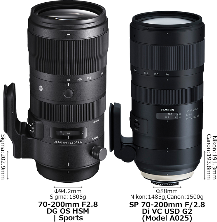 「70-200mm F2.8 DG OS HSM | Sports」と「SP 70-200mm F2.8 Di VC USD G2 (Model A025)」 1
