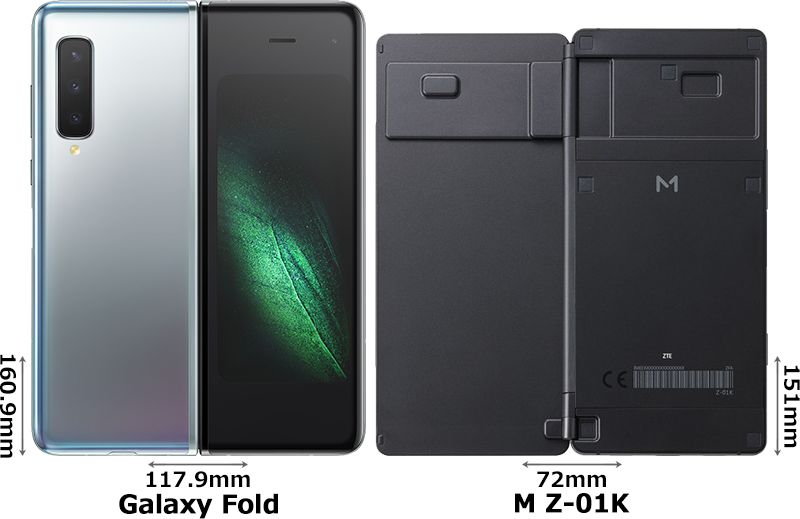 「Galaxy Fold」と「M Z-01K」 2