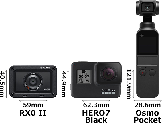 「RX0 II (RX0M2)」と「GoPro HERO7 Black」と「OSMO POCKET」 1