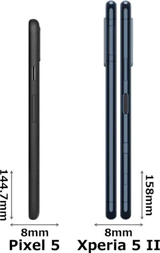 「Google Pixel 5」と「Xperia 5 II」 3