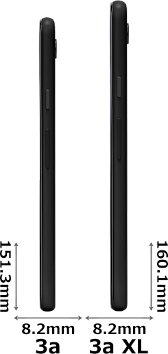 「Google Pixel 3a」と「Google Pixel 3a XL」 3