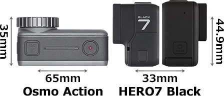 「Osmo Action」と「GoPro HERO7 Black」 3