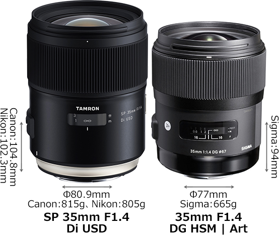 「SP 35mm F1.4 Di USD (Model F045)」と「35mm F1.4 DG HSM」 1