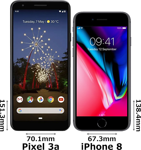 「Google Pixel 3a」と「iPhone 8」 1