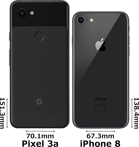 「Google Pixel 3a」と「iPhone 8」 2