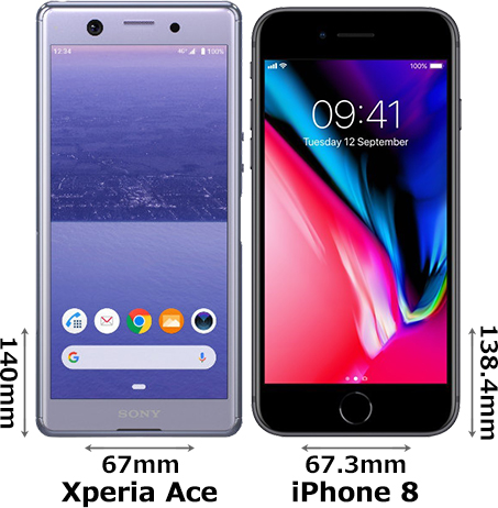 「Xperia Ace」と「iPhone 8」 1