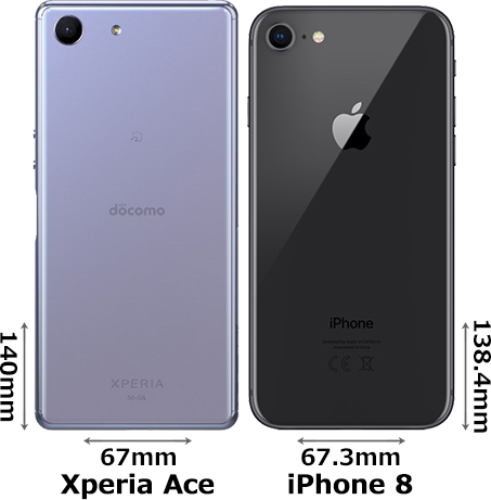 「Xperia Ace」と「iPhone 8」 2