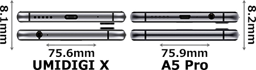 「UMIDIGI X」と「UMIDIGI A5 Pro」 4