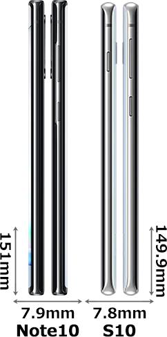 「Galaxy Note10」と「Galaxy S10」 3