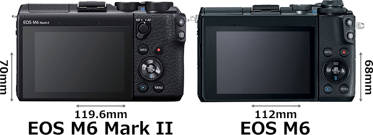 「EOS M6 Mark II」と「EOS M6」 2