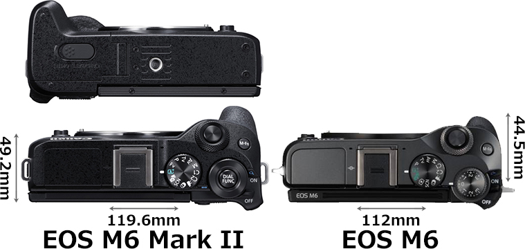 「EOS M6 Mark II」と「EOS M6」 3