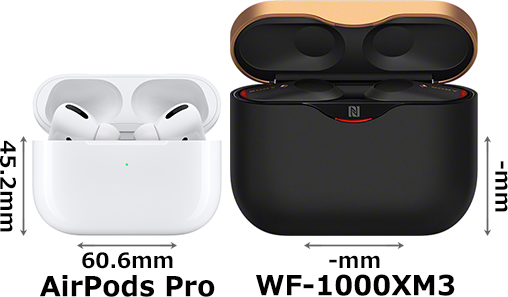 「AirPods Pro with Wireless Charging Case」と「WF-1000XM3 充電ケース」 2