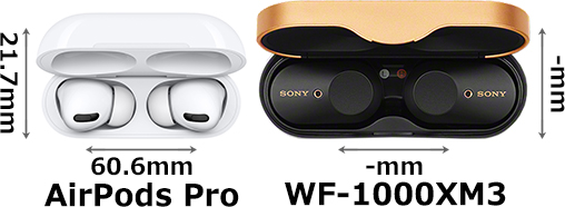 「AirPods Pro with Wireless Charging Case」と「WF-1000XM3 充電ケース」 3