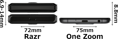 「Motorola Razr」と「Motorola One Zoom」 4