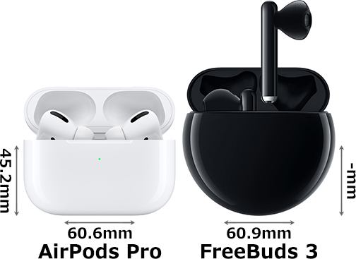 「AirPods Pro with Wireless Charging Case」と「FreeBuds 3 充電ケース」 2