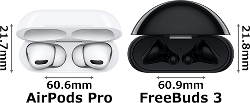 「AirPods Pro with Wireless Charging Case」と「FreeBuds 3 充電ケース」 3