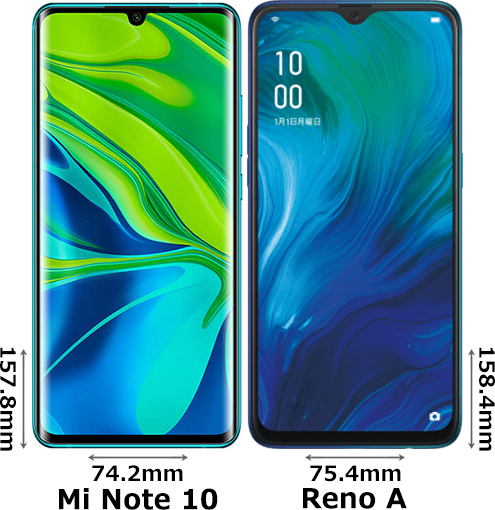 「Xiaomi Mi Note 10」と「OPPO Reno A」 1