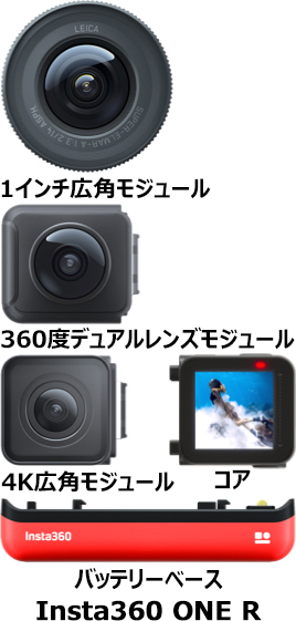 「Insta360 ONE R」の構造