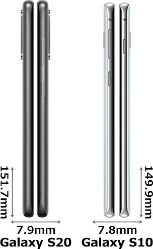 「Galaxy S20」と「Galaxy S10」 3