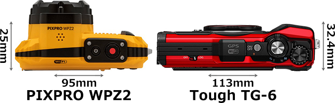 「KODAK PIXPRO WPZ2」と「OLYMPUS Tough TG-6」 3