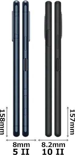 「Xperia 5 II」と「Xperia 10 II」 3
