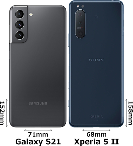 「Galaxy S21」と「Xperia 5 II」 2