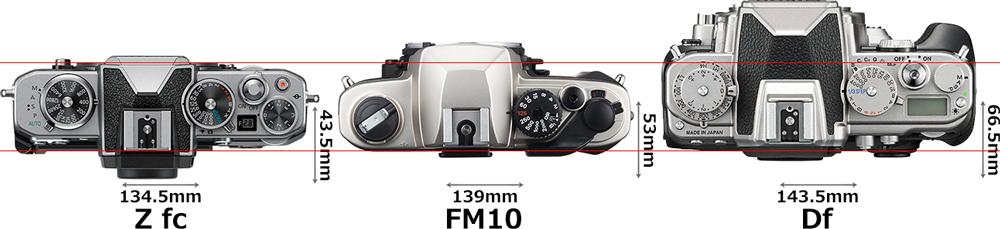 「Z fc」と「FM10」と「Df」 3